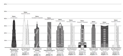 Dream Meaning New Tall Building
