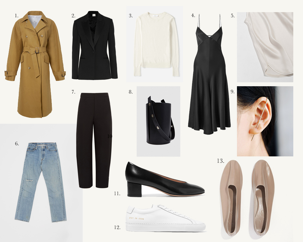How to/ Create a capsule wardrobe with Andy Heart